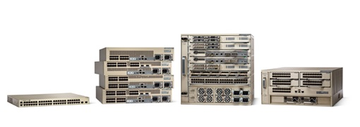 Серия Cisco Catalyst 6800